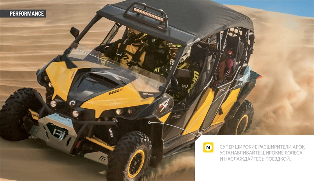 РАСШИРИТЕЛИ АРОК ДЛЯ КВАДРОЦИКЛА CAN-AM MAVERICK / MAVERICK MAX, ШИРОКИЕ (Арт. 715001323)